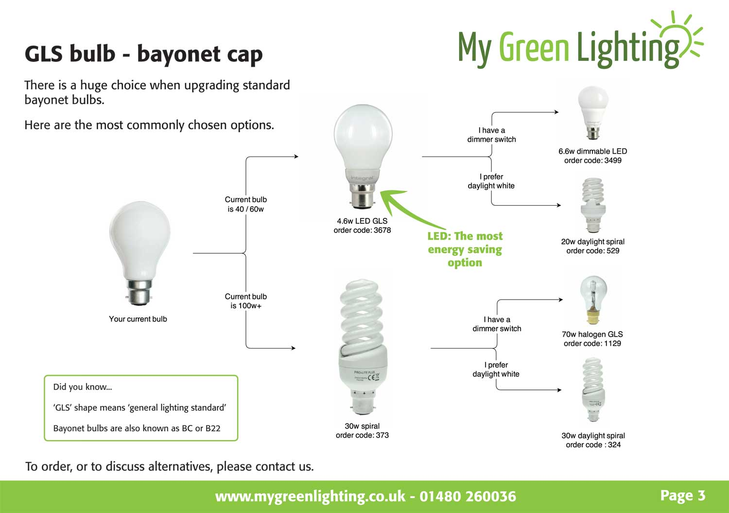 GLS bayonet bulbs from the Simple Energy Saving Guide to replacing common household bulbs