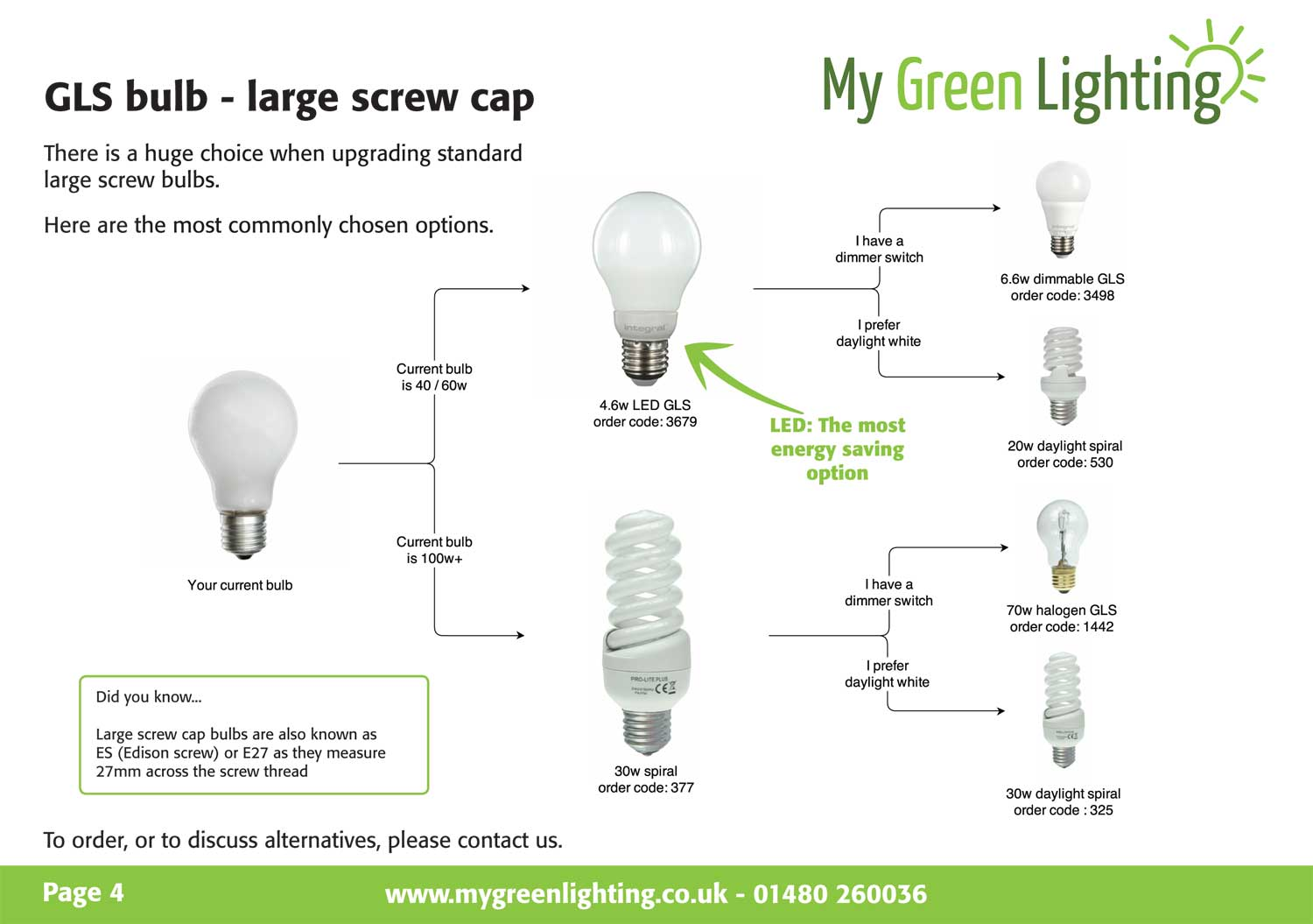 GLS large screw bulbs from the Simple Energy Saving Guide to replacing common household bulbs