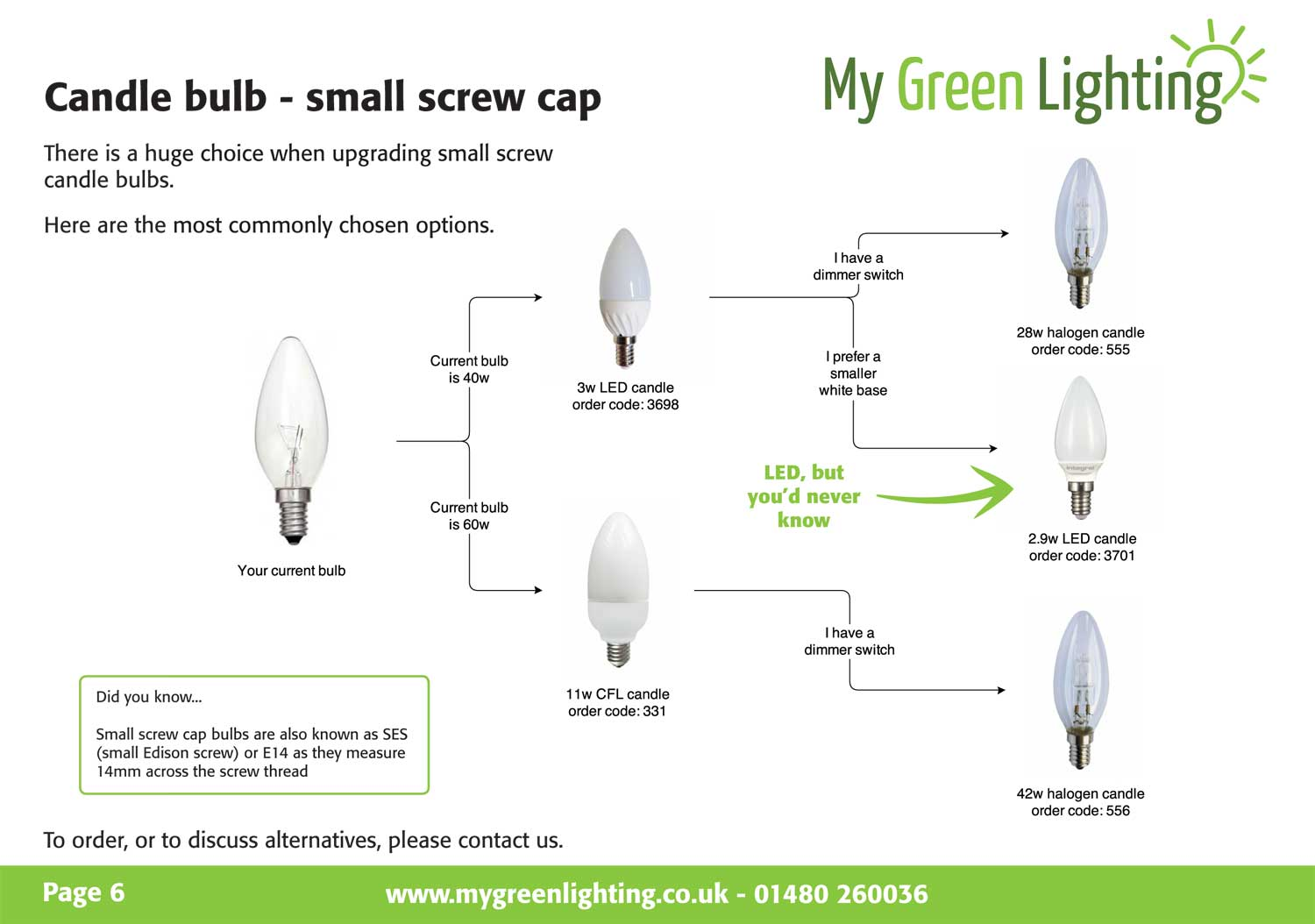 Candle small screw bulbs from the Simple Energy Saving Guide to replacing common household bulbs