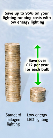 Find out how much you could save with our savings calculator